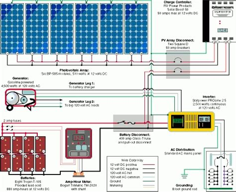 solar power grid connection diagram solar power system wiring diagram wiring diagram and