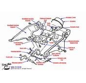 1981 Corvette Headlight Support Assembly Parts