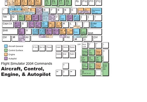 keyboard overlay template fsx keyboard overlay free printable templates lab