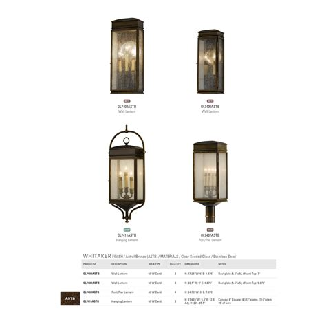 home depot outdoor l post feiss whitaker 4 light astral bronze outdoor post light