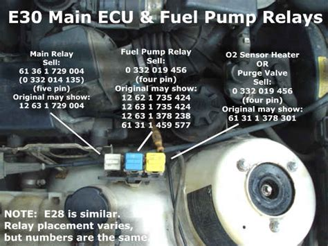 the bmw e30 no start guide eeuroparts