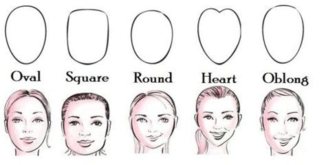exles of face shapes how to highlight and contour for your face shape 10 steps