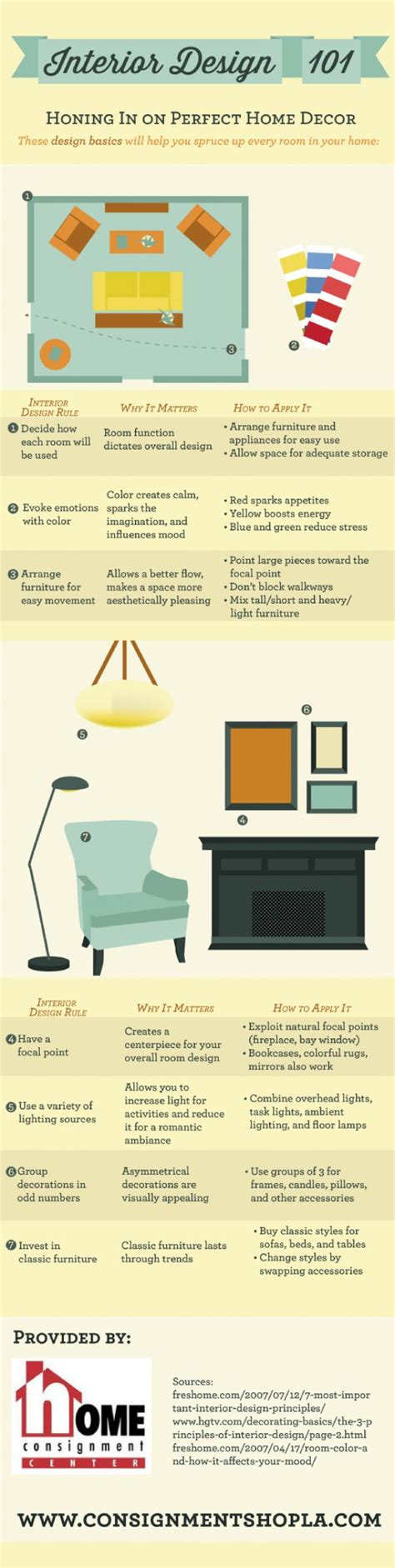 Interior Design 101 by Interior Design 101 Interior Design Infographics