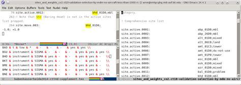 emacs workflow draksites