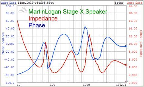 inductor impedance phase capacitor impedance angle 28 images capacitor impedance phase angle 28 images ac capacitance
