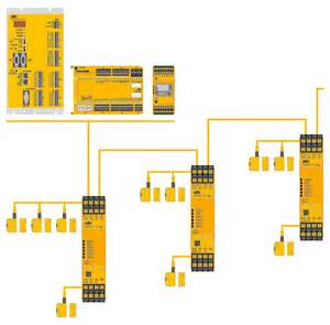 pilz pnoz safety relay wiring diagram pilz get free