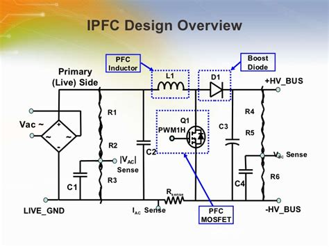 interleaved pfc inductor design interleaved pfc inductor design 28 images solutions for on board chargers powerguru power