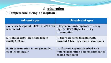 advantages of swing instrument air package