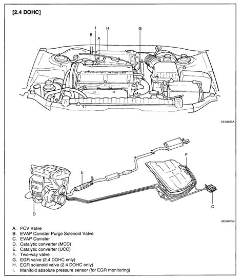 security system 2001 kia optima electronic valve timing what is an evaporative emission system purge flow sensor circuit