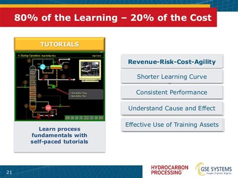 Cost Effective Mba Programs by Improving Operational Performance With Smarter Cost