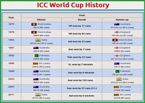 list of world cup search results for world cup cricket 2015 list