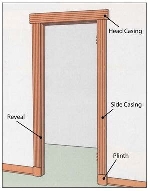 Installing Door Casing by How To Build A Tiny House Part 14 Installing Trim