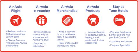 airasia need payment airasia big the frequent flyer loyalty program all
