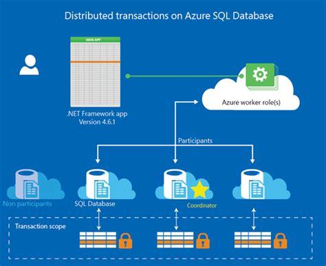 best db elastic database transactions with azure sql database