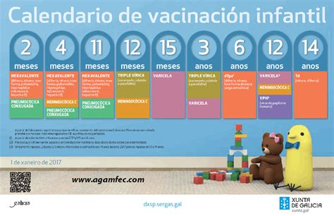 Calendario Año 2016 Novo Calendario De Vacinaci 211 N Infantil Xaneiro 2017
