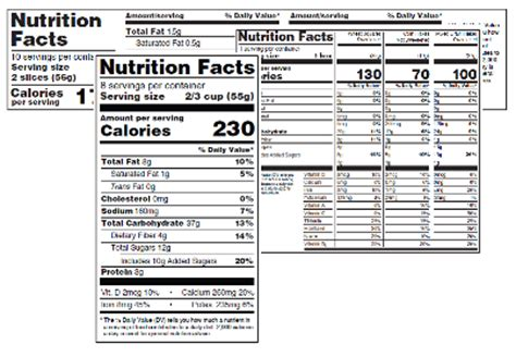 Changes To The Nutrition Facts Label Fda Nutrition Label Template