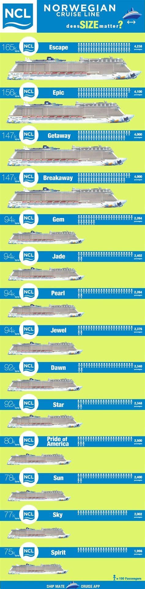 best 25 biggest cruise ship ideas on pinterest cruise ships size fitbudha com
