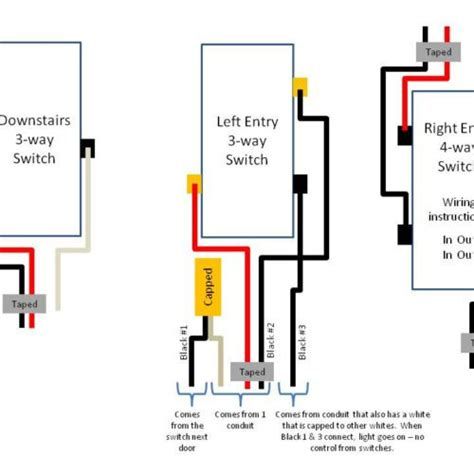 boat running light wiring diagram wiring diagrams wiring