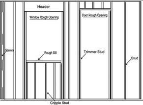 36 inch exterior door opening interior exterior