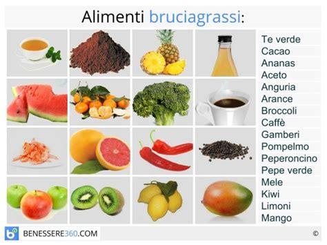 alimenti privi di iodio proteine iodio e sostanze termogeniche sono alla base dei