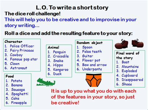 ideas for ks2 creative writing goldtopfox s shop teaching resources tes