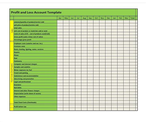 Profit Loss Template by 35 Profit And Loss Statement Templates Forms