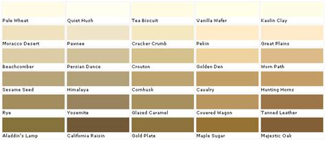 valspar color palette how to decorate like kate