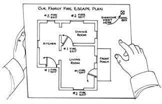 Home Emergency Evacuation Plan Homes Floor Plans Home Daycare Emergency Plan Template