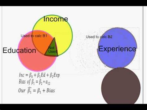 i omitted 7 econometrics specification 2b omitted variable bias