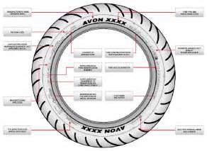 Dirt Bike Tires Explained Epic Http Www Epic Parts Dirt Bike Parts Tires