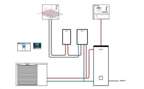 pompa di calore per riscaldamento a pavimento schema impianto riscaldamento a pavimento con pompa di