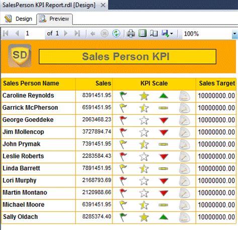 kpi sle report microsoft business intelligence data tools ssrs kpi