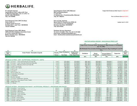 Topi Herbalife price list herbalife indonesia pusat grosir perlengkapan