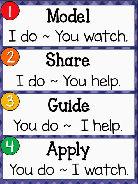 i do we do you do lesson plan template times two skip counting arrays multiplication