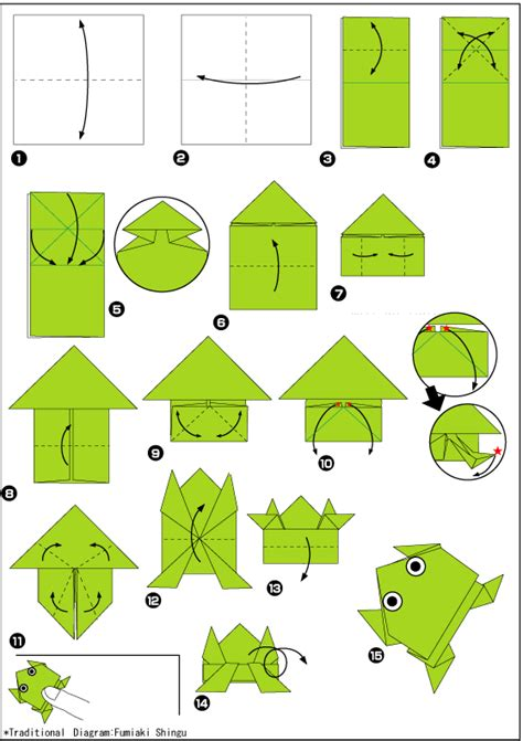 Origami Frog Diagram - origami frog scheme of paper in the