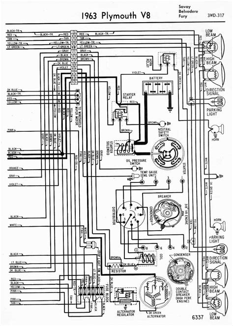 1963 impala wiring diagram 1963 wiring diagram