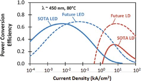 nanoheat mini induction the blue laser diode nakamura pdf 28 images the blue laser diode shuji nakamura gerhard