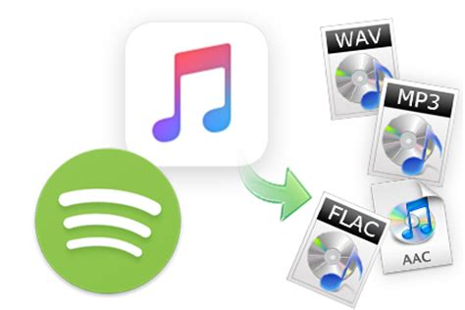 download mp3 gratis musik relaksasi sidify music converter konvertiert spotify oder apple
