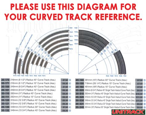 ho layout guide n scale track plans kato n scale unitrack 20 111 282mm