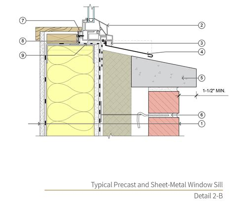 lintel section window lintel section www pixshark com images