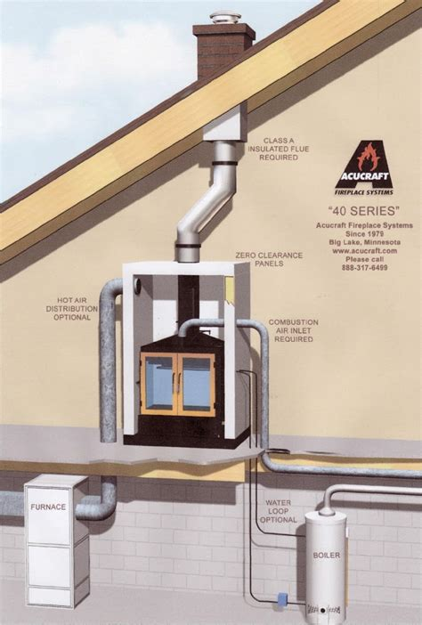 Does A Wood Burning Fireplace Heat A House using a wood fireplace to heat your home whole home heating acucraft