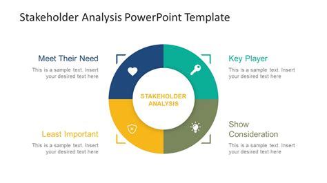 stakeholder map template powerpoint stakeholder analysis powerpoint template slidemodel