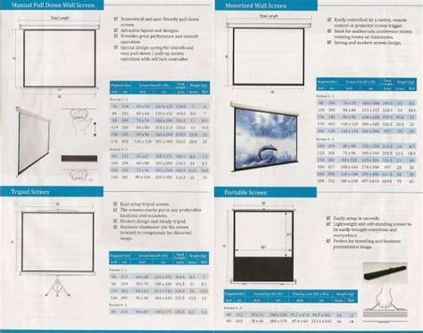 Proyektor Dan Screen mengenal jenis jenis screen proyektor kaskus