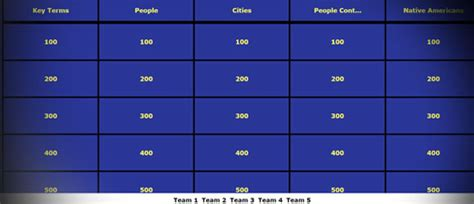 game show templates for the classroom eievui info