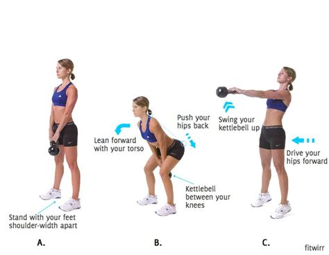 kettlebell swings cardio how to perform ketttlebell swings