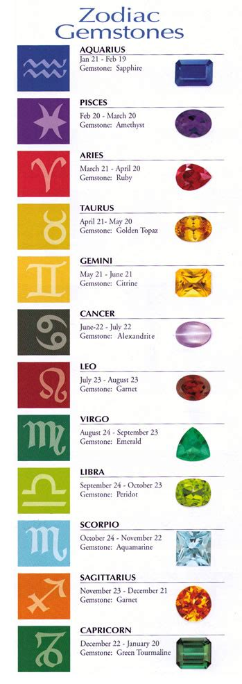 sami jewelry zodiac gemstone list