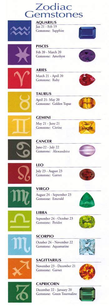 generation keepsake gemstones charts