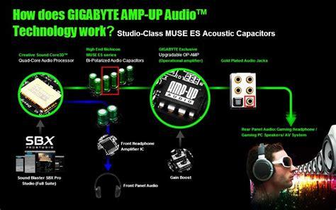 reset bios z87 gigabyte g1 sniper z87 lga 1150 motherboard review eteknix