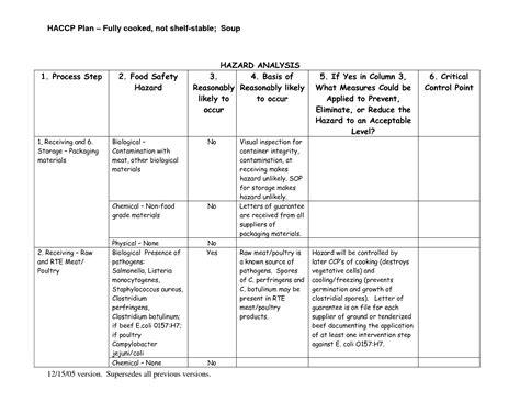 food hygiene report template haccp plan template haccp plan beef slaughter doc
