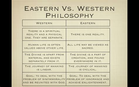 philosophy for as and fairfield life